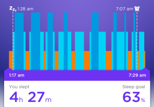 Completely psychotic sleep.